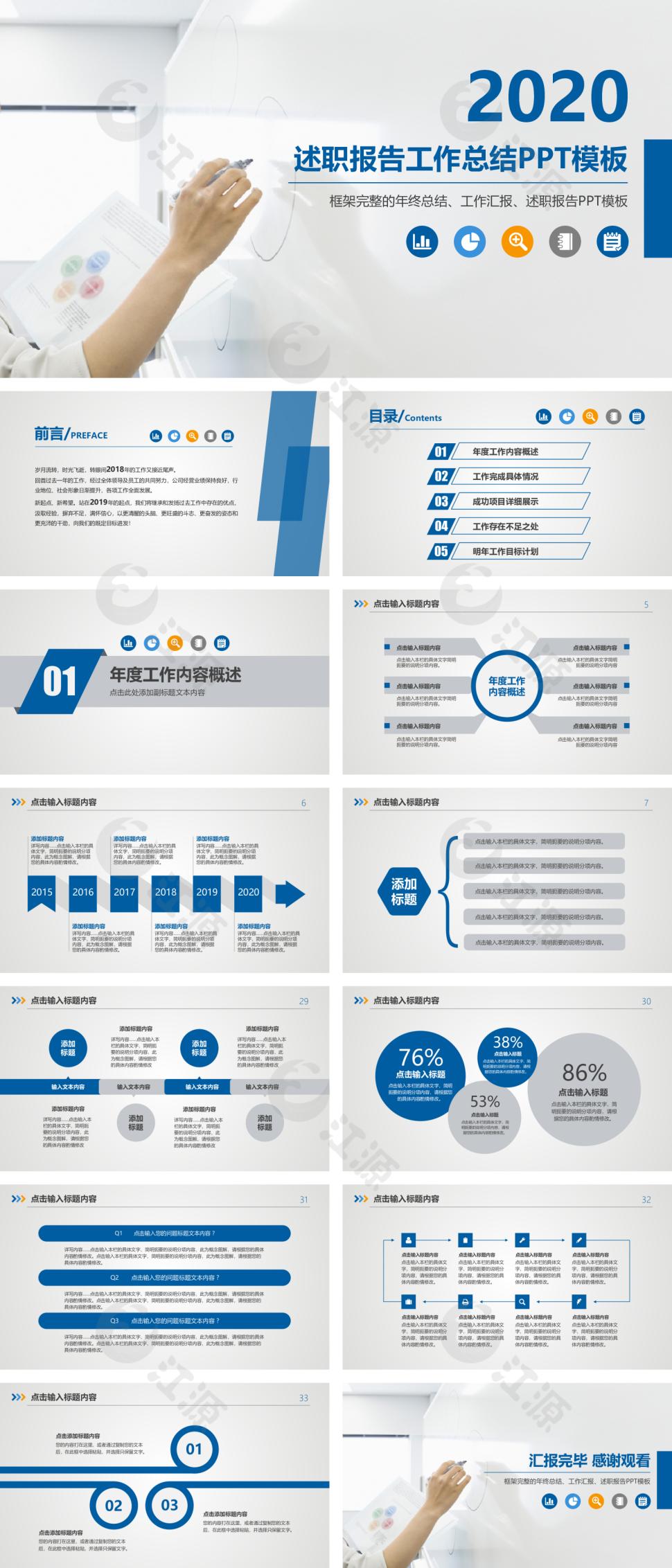 蓝色灰白简约商务报告总结PPT模板