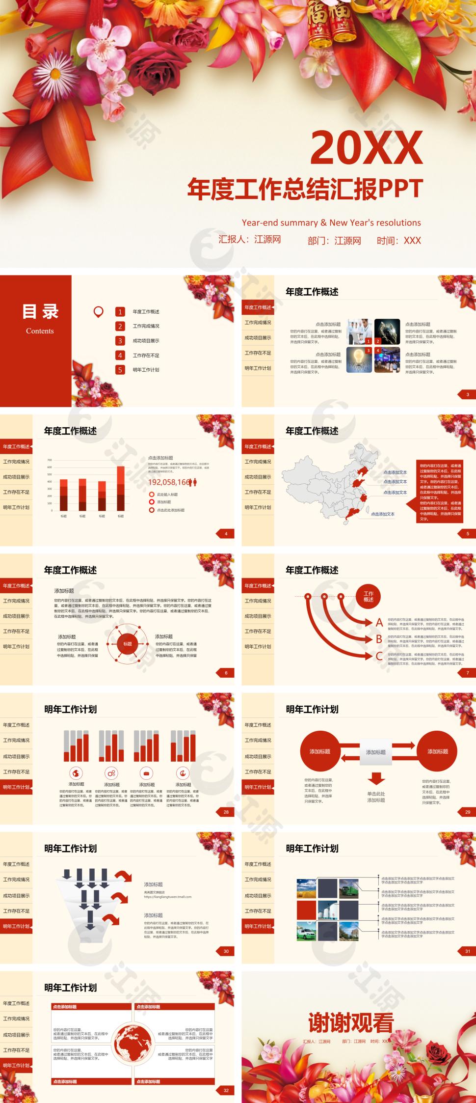 红色商务年度工作总结汇报PPT模板