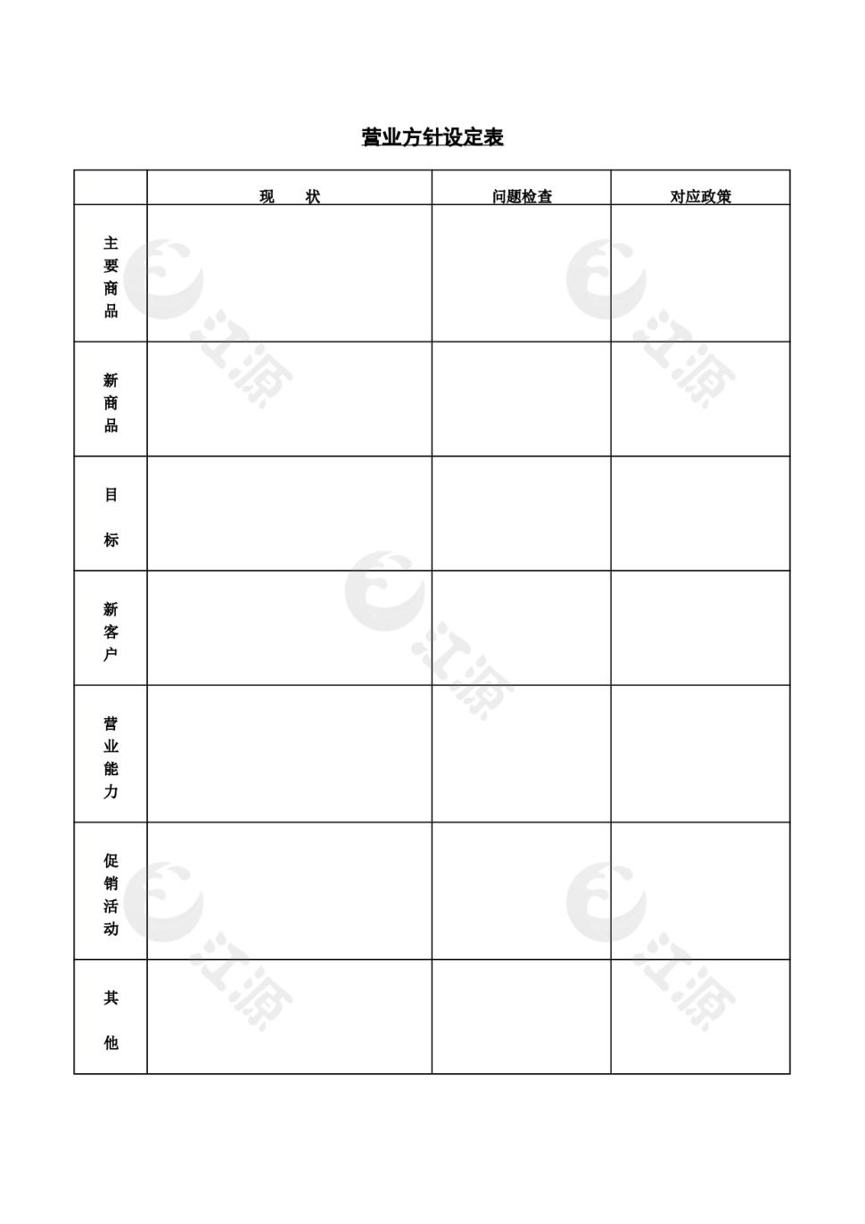 营销方针设定表